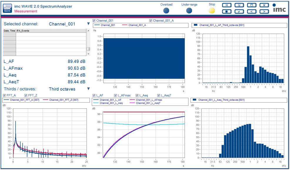 Imc Wave Sound And Vibration Analysis Software